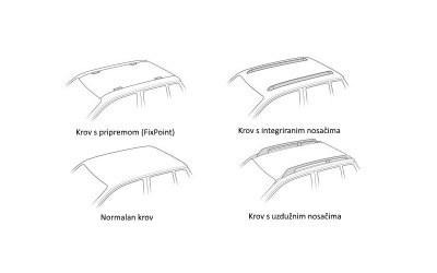 Vrste krovova na vozilu-1